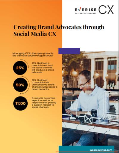 Image Thumbnail Case Study CX Social Media