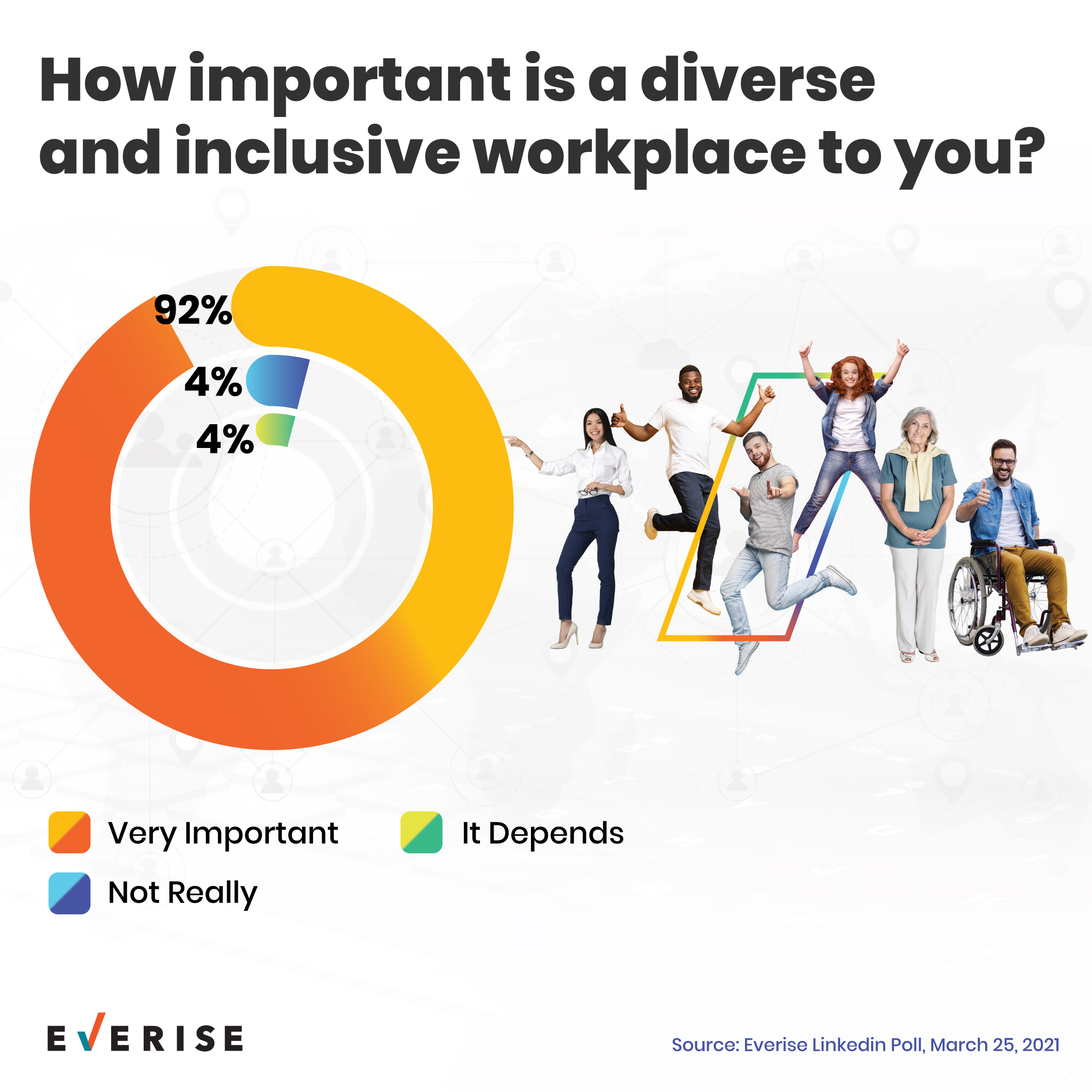 importance-of-a-divers-and-inclusive-workplace